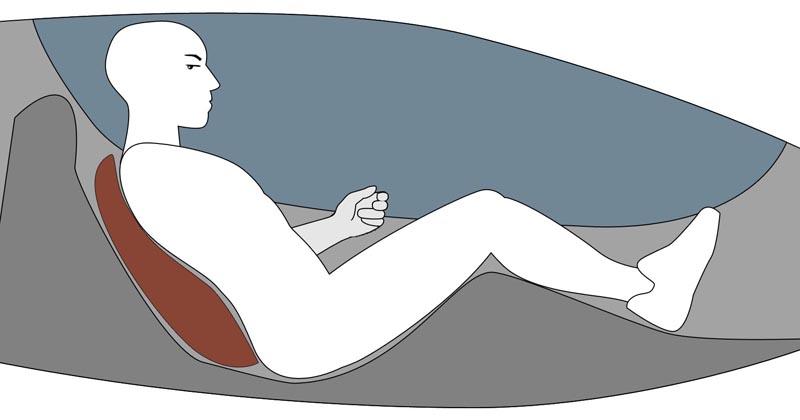 erleichterungen oder what goes in must come out die fluglehrerei. Black Bedroom Furniture Sets. Home Design Ideas